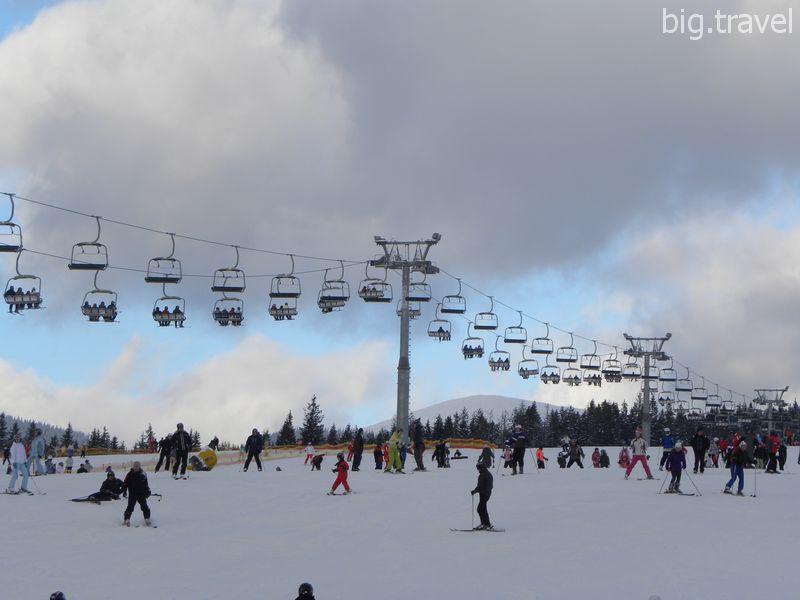 Цена абонементов ски-пассов на подъемники в Буковеле